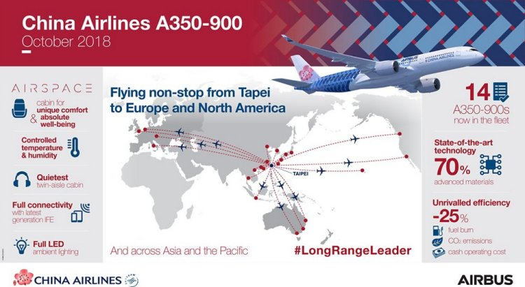 Infographics-ChinaAirlines-A350-XWB-Special-livery