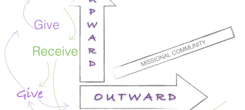 Upward, Outward: Missional Community.