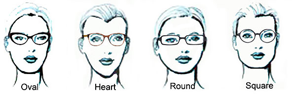 dc2bedecd3 Choose a perfect frame for your face shape. glasses