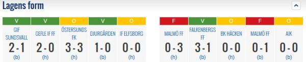 Form IFKN - ÖSK