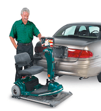 Product Collections For Independent Living At EZ Able