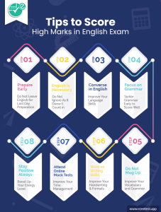 Tips to Score High Marks in Exam