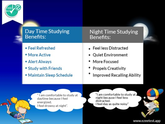 best time to study, study in day time, study in night time