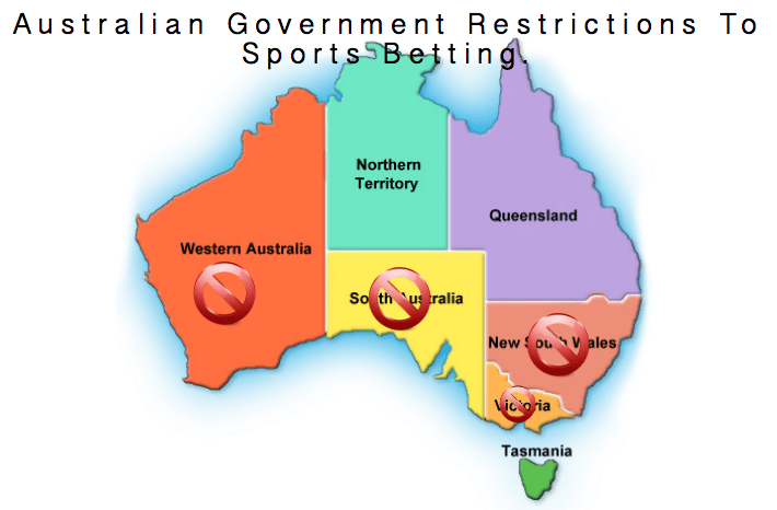 Australian Government Restrictions To Sports Betting