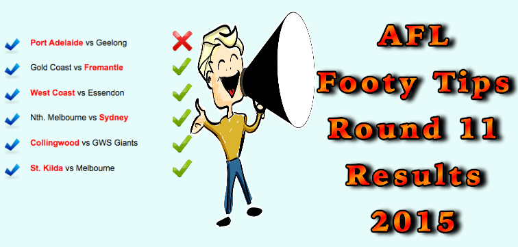 round 11 Footy Tips results