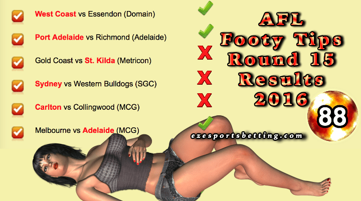 AFL Round 15 Results 2016