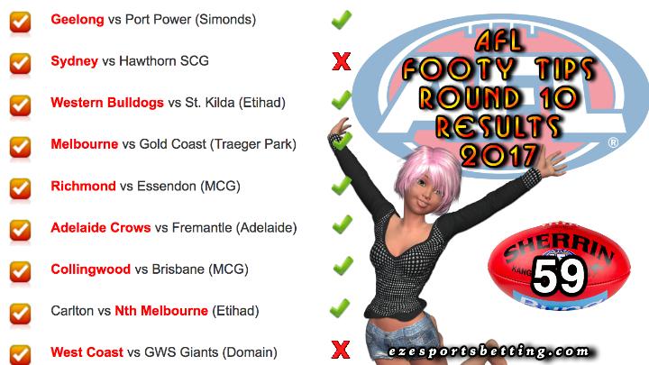 AFL round 10 results 2017