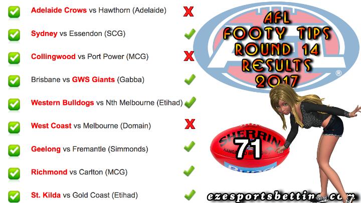 AFL Round 14 Results 2017