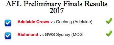AFL 2017 Preliminary Finals Results