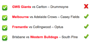 2018 AFLW Round 2 Results