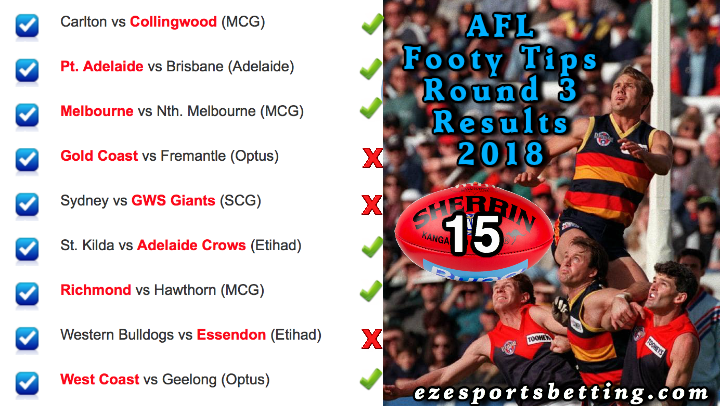 AFL Round 3 2018 Results