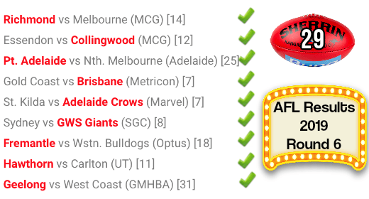 AFL Round 6 Results 2019