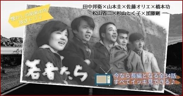若者たち1966年