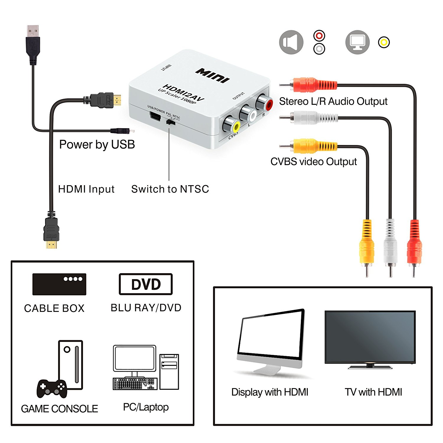 Rca To Hdmi With Dvi