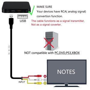 15m HDMI Male to 3 RCA Video Audio Converter Component AV Adapter Cable AU 850815789528 | eBay
