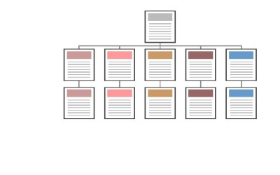 Organizing Website Content in Pages and Posts