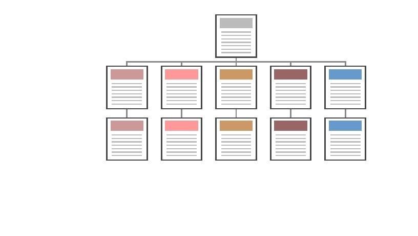organizing website content in wordpress