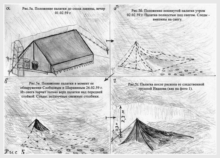 dyatlov (12)