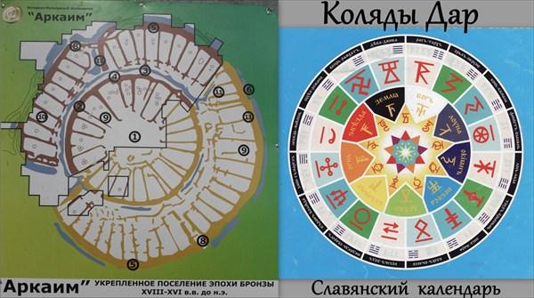 фото 8_ Геометрия Аркаима и Славянского колендаря_