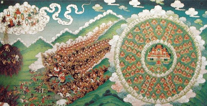 Шамбала в Тибете изображение на манускрипте 15 века