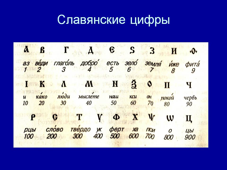 Сакральные числа  славян