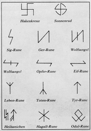 Руны в символике нацистской Германии