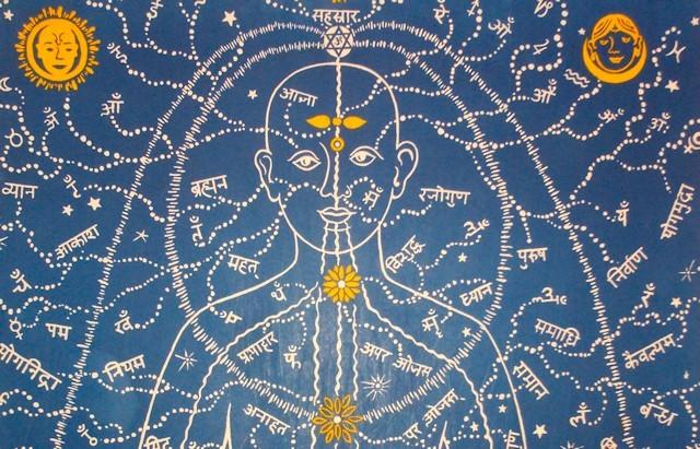 Прана йога что это такое. Дыхательная техника древности