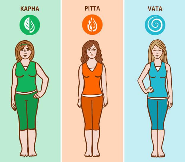 Аюрведа для похудения. 4 простых бесплатных рецептов