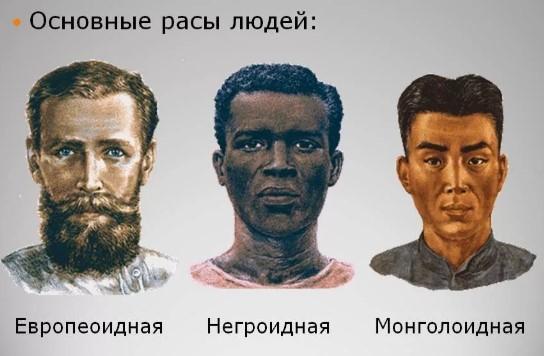 Происхождение человеческих рас. Теологическая концепция