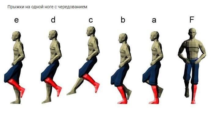 Прыжки на одной ноге с чередованием