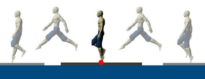 """1-й. Рассчитан на один """"легкий шаг"""". Длина легкого шага при беге составляет около 2-2.5 метров."""