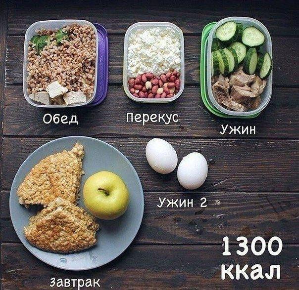 Интуитивное питание. Едим и худеем! 10  Секретов