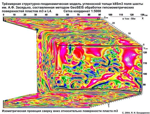 bed transformation coal methane tomography... (Фото Jaroslove Bondarenko на Flickr)