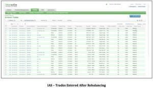 IAS Rebalance Trades Entered