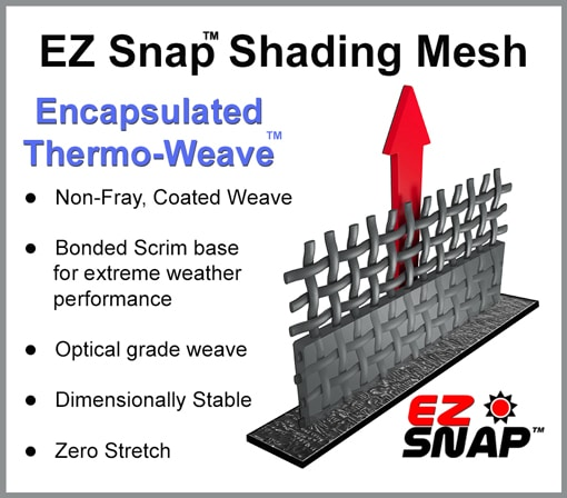 EZ Snap Patented encapsulated Thermo weave shading mesh