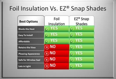 Foil-vs-EZ-Snap-Graphic