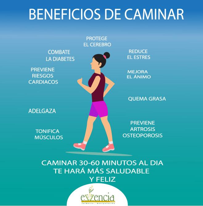BENEFICIOS CAMINAR-01