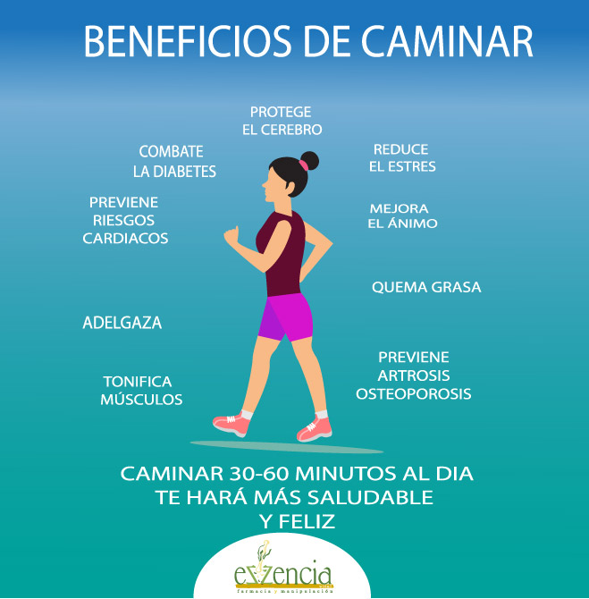 BENEFICIOS CAMINAR-01