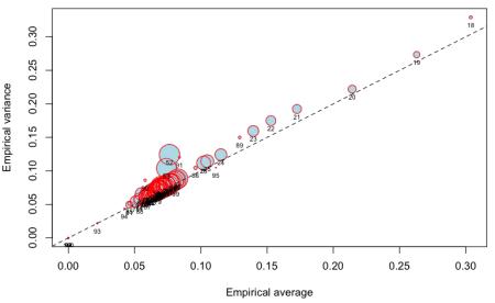 https://i2.wp.com/f-origin.hypotheses.org/wp-content/blogs.dir/253/files/2013/02/Capture-d%E2%80%99e%CC%81cran-2013-02-01-a%CC%80-11.27.04.png?w=450
