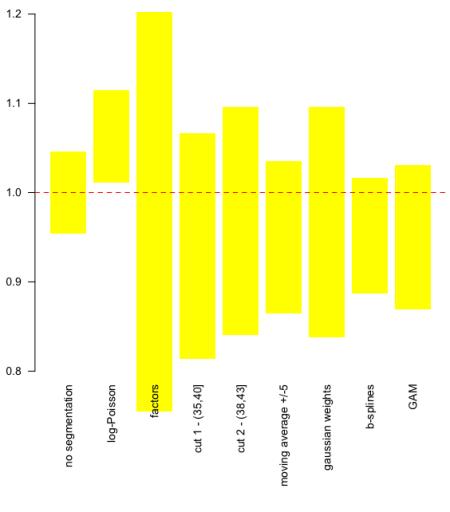 https://i2.wp.com/f-origin.hypotheses.org/wp-content/blogs.dir/253/files/2013/02/Capture-d%E2%80%99e%CC%81cran-2013-02-05-a%CC%80-14.54.56.png?w=450