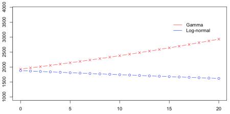 https://i2.wp.com/f-origin.hypotheses.org/wp-content/blogs.dir/253/files/2013/02/Capture-d%E2%80%99e%CC%81cran-2013-02-13-a%CC%80-14.19.44.png?w=450