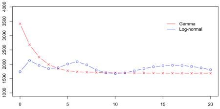 https://i2.wp.com/f-origin.hypotheses.org/wp-content/blogs.dir/253/files/2013/02/Capture-d%E2%80%99e%CC%81cran-2013-02-13-a%CC%80-14.25.52.png?w=450