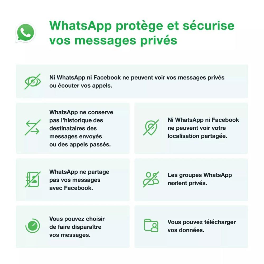 Nouvelles MAJ WhatsApp