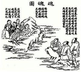 三魂六魄_百度百科
