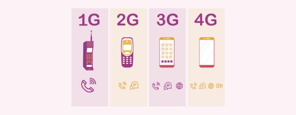 5G iVoy envíos seguros express