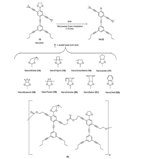 """NanoPutianos"", síntese de moléculas antropomórficas, ""inúteis mas divertidos"", segundo Brudna"