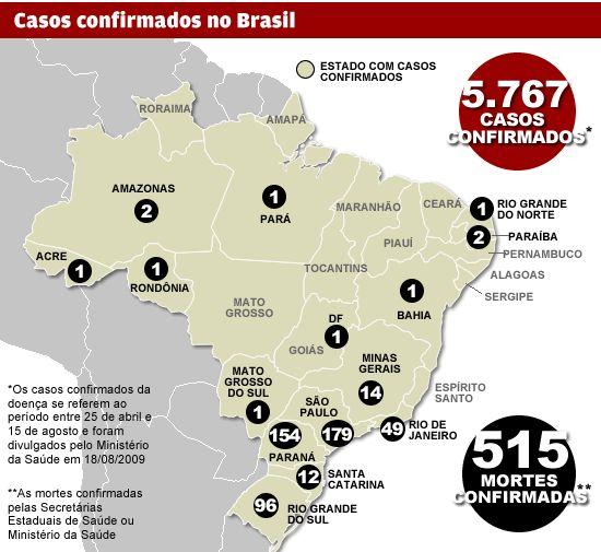 mapa da gripe