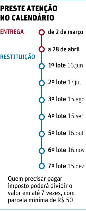 Calendário do IR 2017
