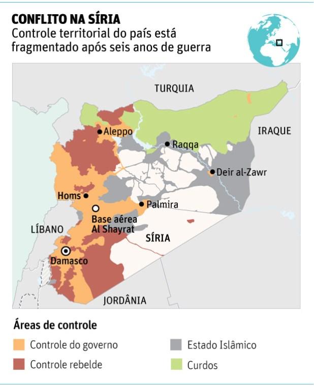 CONFLITO NA SÍRIAControle territorial do país está fragmentado após seis anos de guerra