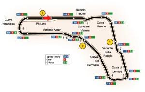 Monza circuit map